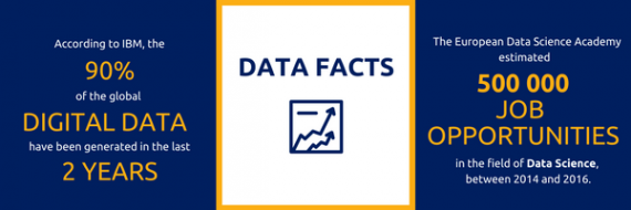 data facts - infographic
